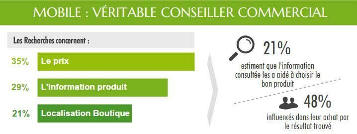 mobile-conseiller-commercial
