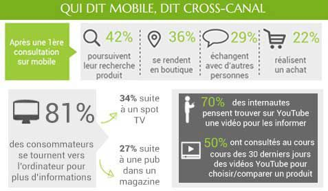 mobile-cross-canal-jvweb