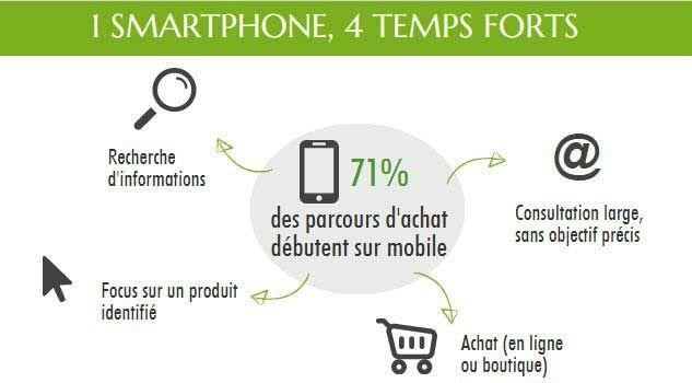 temps-fort-smartphone-jvweb