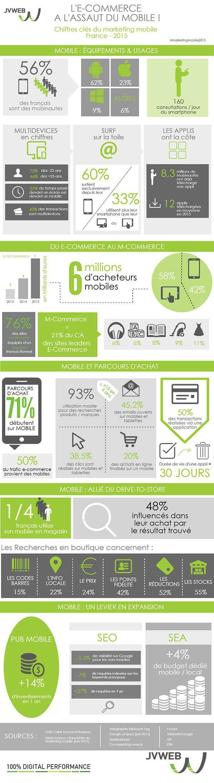 infographie-m-commerce-jvweb