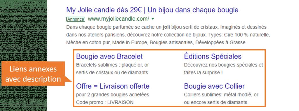 liens annexes google ads