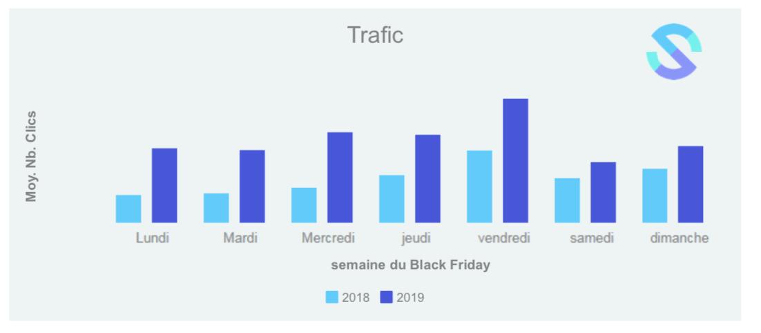 black-friday-chiffres
